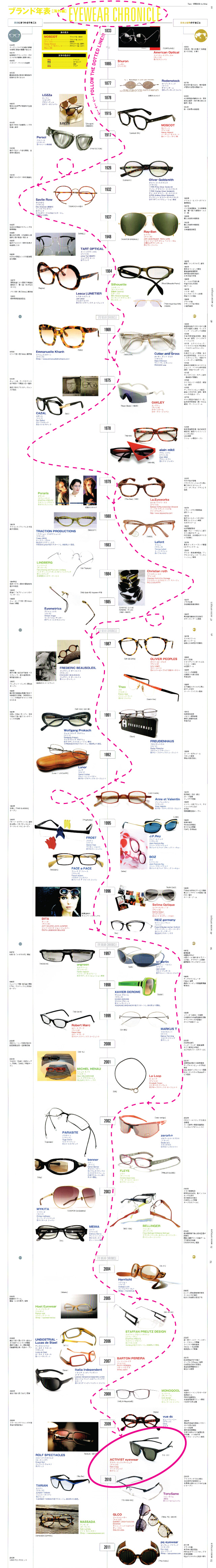 modeoptique_vol38_ALL_blog2